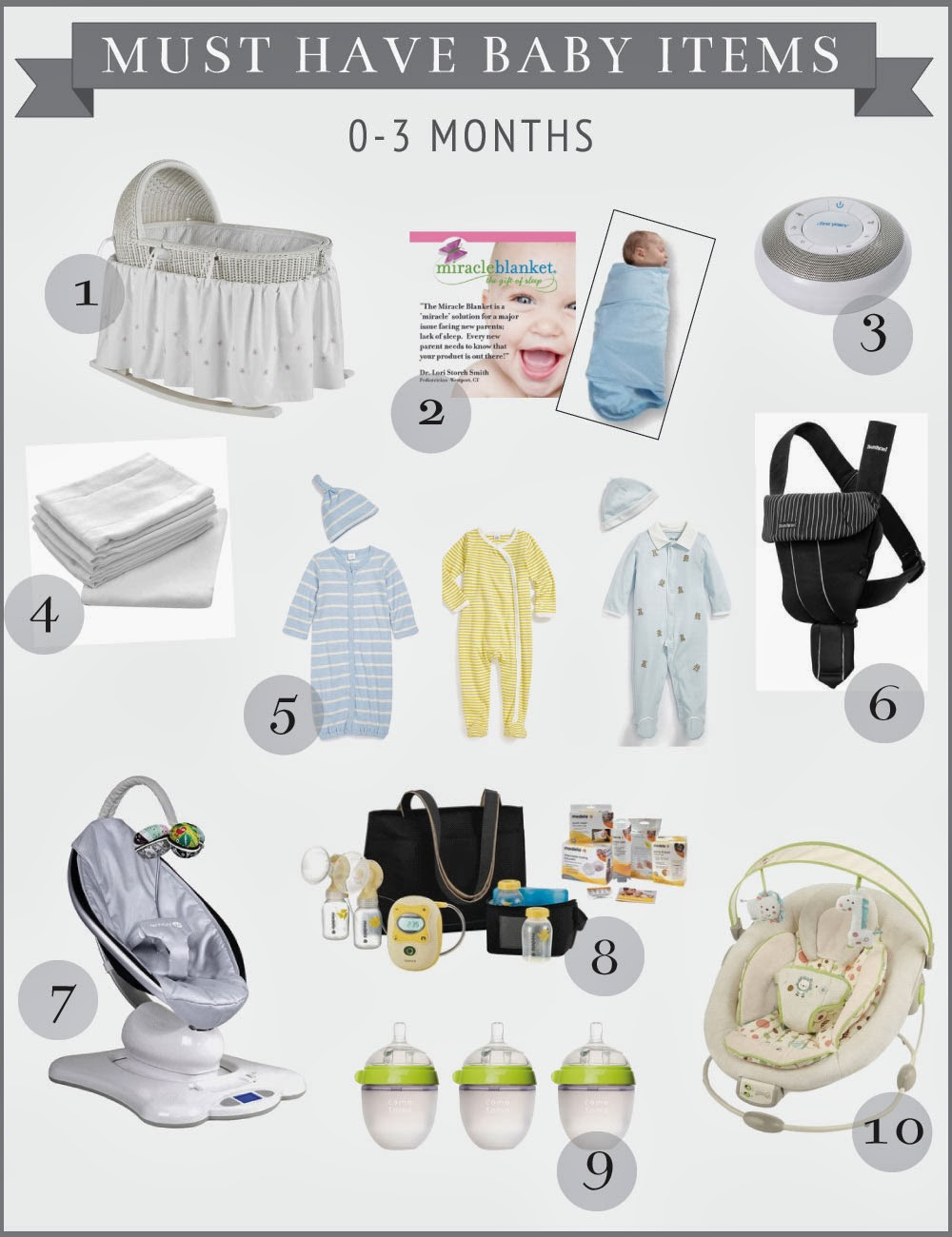 list of items needed for baby