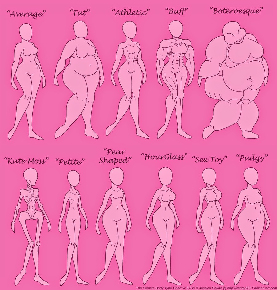 anime body types chart - Hong.hankk.co