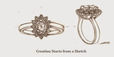 Jewelry Design most achieve college credut subjects