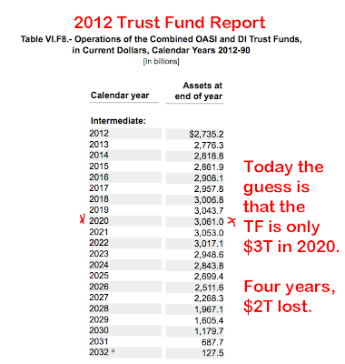 2012tfreport.png