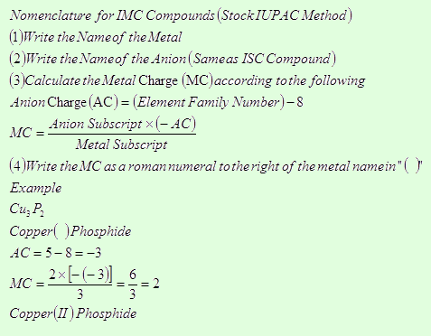 Nomenclature Of Inorganic Compounds Learning Chemistry Easily