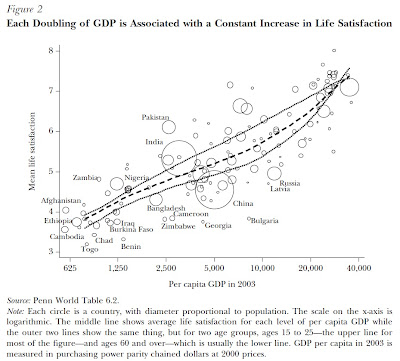 China: Does 8% Growth Cause Less Satisfaction?