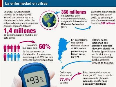 Huelva acoge un curso sobre sintomatología y tratamiento de la diabetes