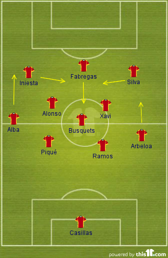 Soccer Positions In Spanish