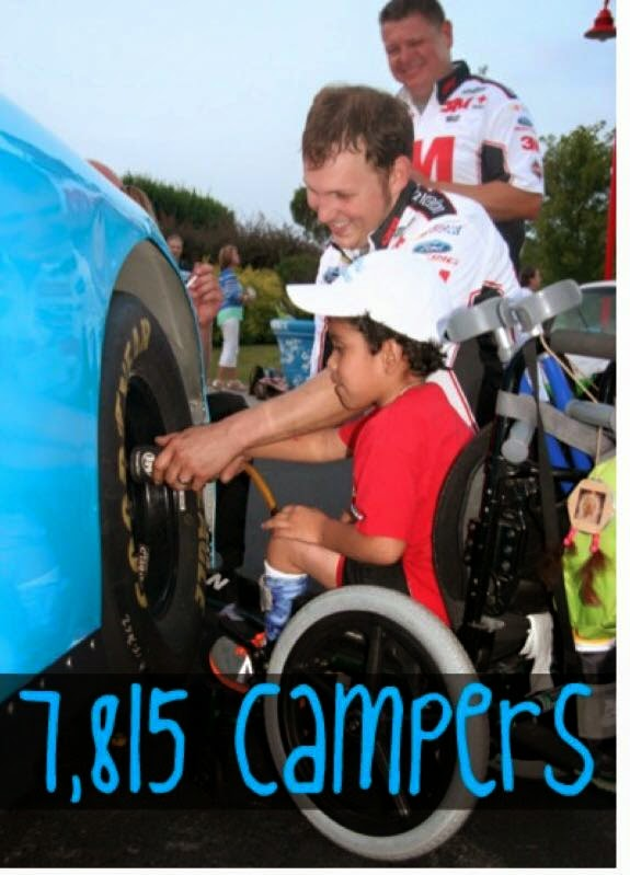 As a result of the Kyle Petty Charity Ride, 7,815 children have attended Victory Junction at no cost to their families.