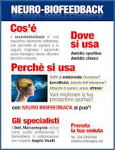 Neuro-Biofeedback