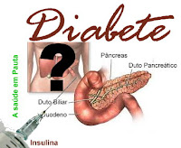 Noes Gerais sobre o Diabete.