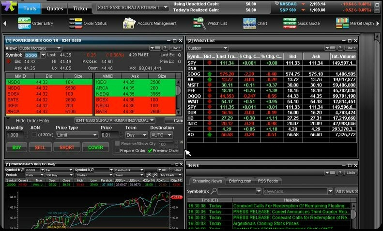 Options trading on etrade