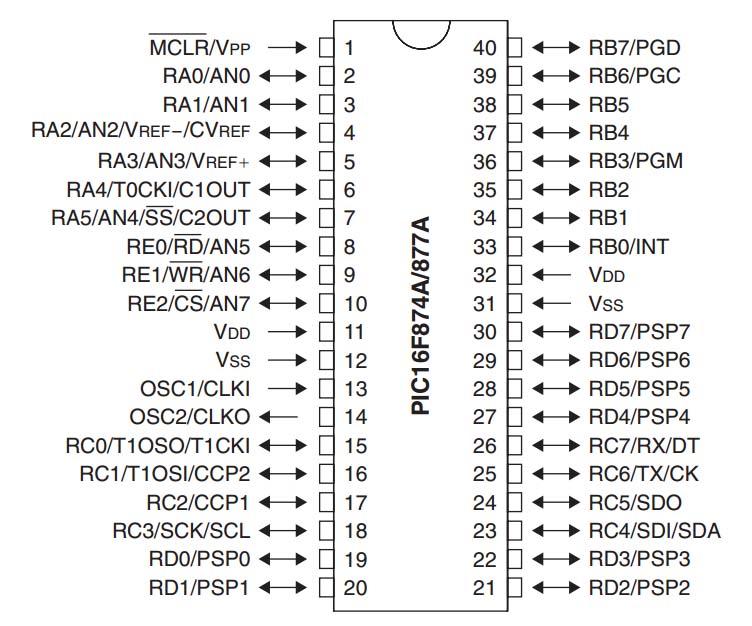 Pin Diagram Of Pic16f877a
