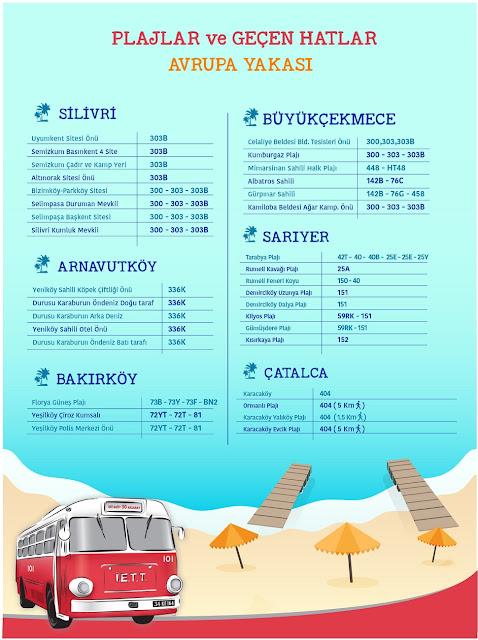 İstanbul Avrupa Yakası Plajları