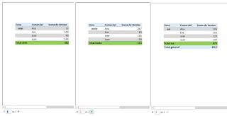 Insertar salto de página después de cada elemento en tabla dinámica.