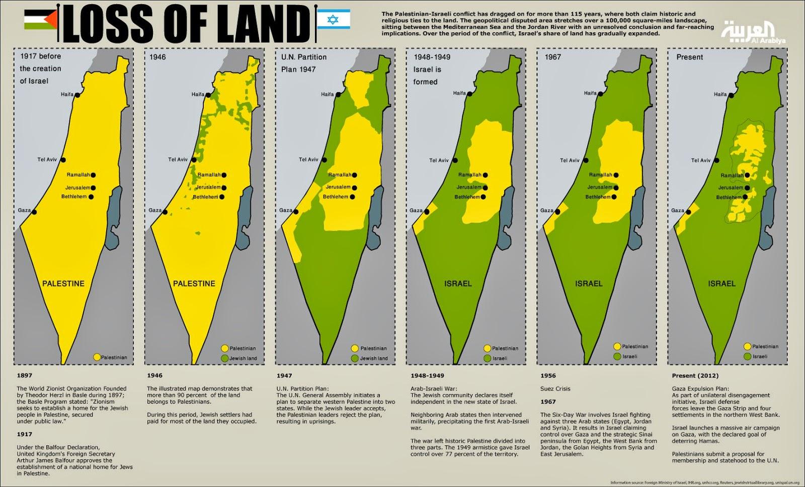 israel destroys palestinian pipeline