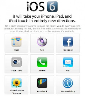 Top Updated Features of Apple's iOS 6