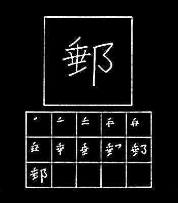 kanji kantor pos