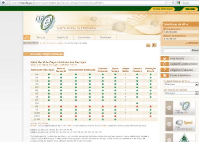 Portal Nacional NFe