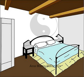 El feng shui y la cama en el dormitorio de la casa ana for Feng shui vigas en el dormitorio