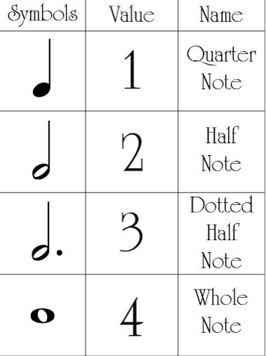 Note Value Worksheet Free Worksheets Library | Download and Print ...