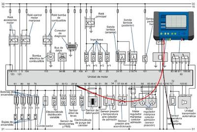 Como comprobar el sensor de posición del árbol de levas del Nissan Micra