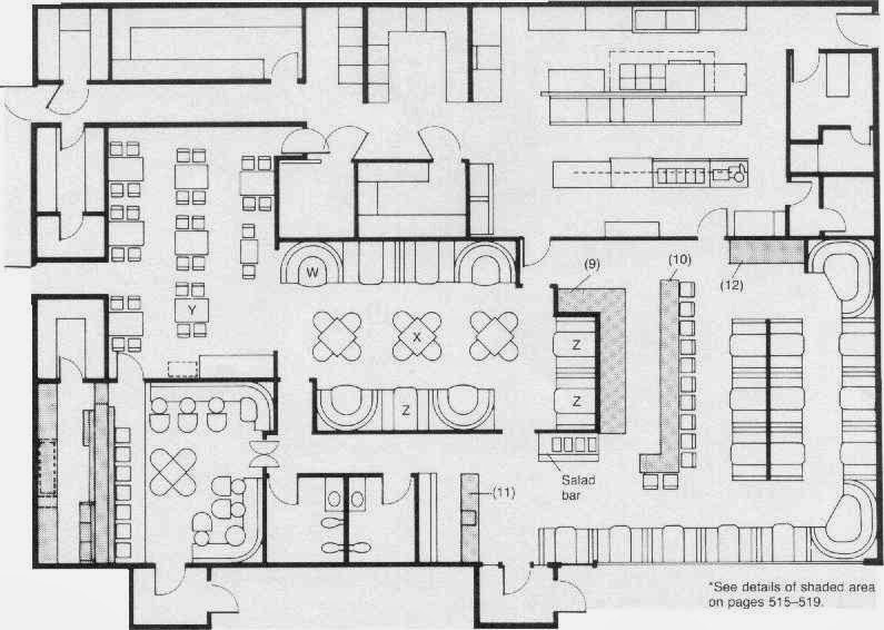 Restaurant layouts and planning tips interiors blog for Coffee shop floor plan with dimensions
