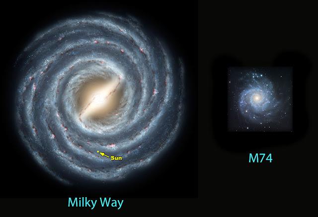 Hình minh họa so sánh kích cỡ giữa Ngân Hà của chúng ta so với thiên hà xoắn ốc M74. Dải Ngân Hà của chúng ta trải rộng đến 100.000 năm ánh sáng trong khi M74 chỉ khoảng 30.000 năm ánh sáng. Credit : NASA (hình trái) và Jim Misti.