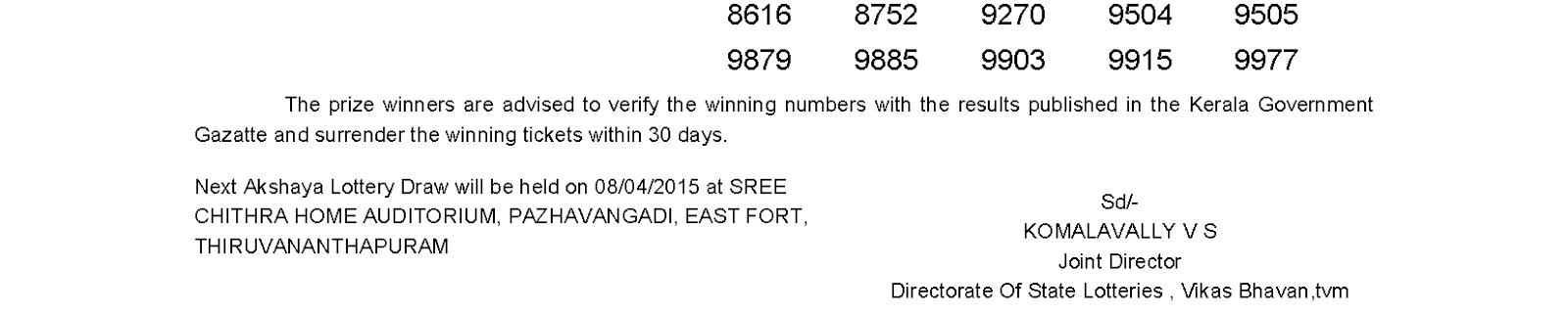 AKSHAYA Lottery AK 183 Result 1-4-2015