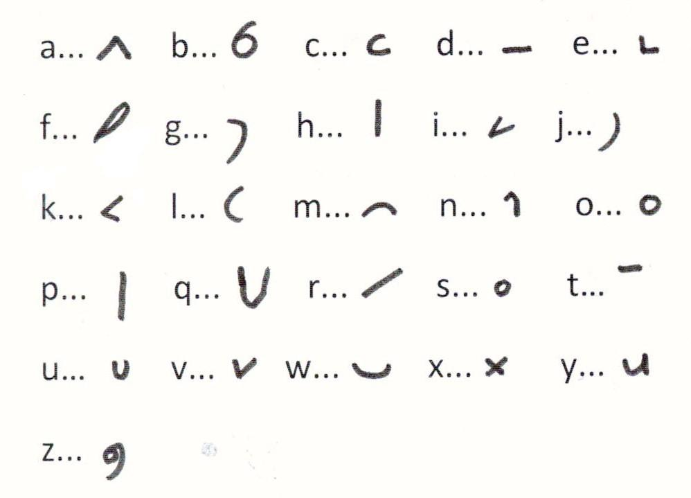 Learn teeline shorthand writing words