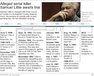 Samuel Little in Court Trial