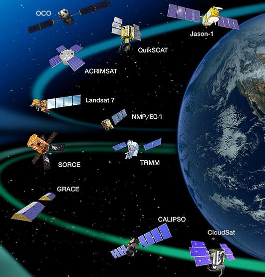 satelites que vigilan la tierra
