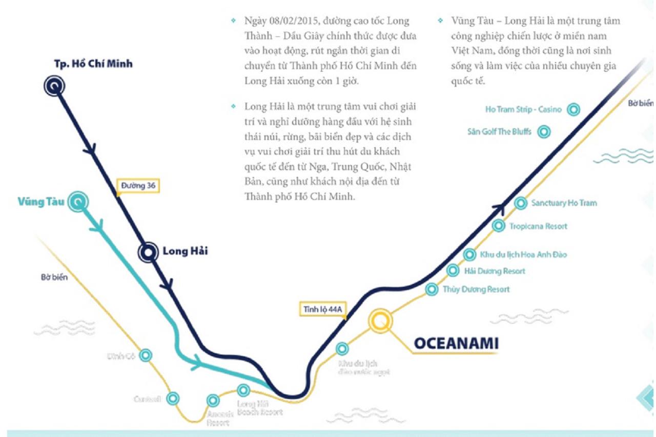 Biệt Thự Biển Oceanami Vũng Tàu