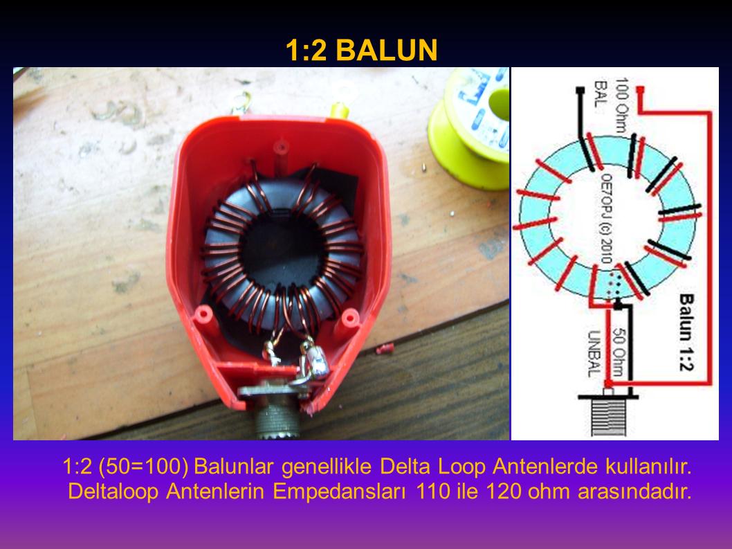 Выбираем антенный балун (Balun) | RUQRZ.COM - сайт ...