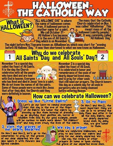 Catholic News World : What is Halloween? 5 Things to SHARE about ...