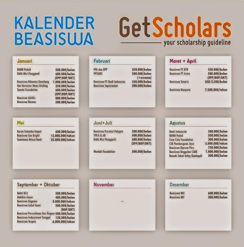 Kalender Beasiswa Terbaru January - Desember 2015