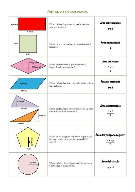 http://www.cuadernosdigitalesvindel.com/juegoseduc/superficies.swf