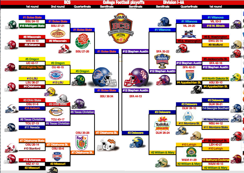 college football play off college bowl series