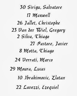 List of the 11 lineup players of the Paris Saint Germain team.