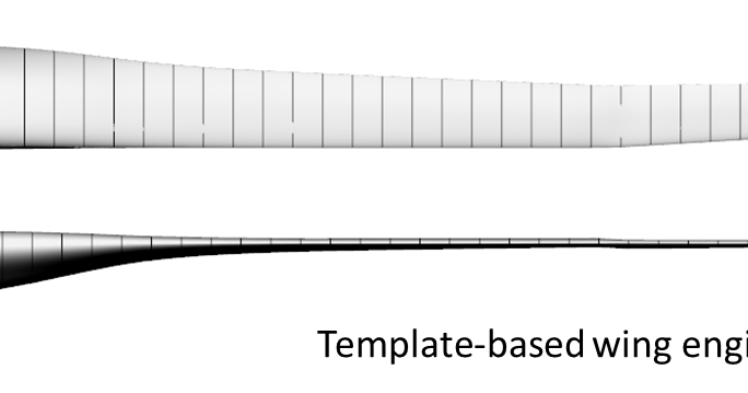 NACA 4 digit airfoil specification