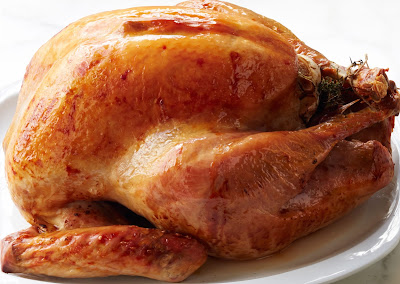 how-to-choose-a-turkey-size-to-buy