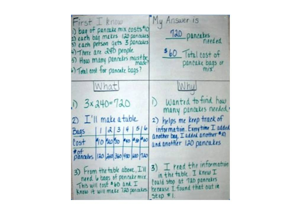 Multi-Grade Matters: Ideas for a Split Class: Writing About Our ...