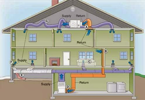 The best mini split for Best heating system for new home
