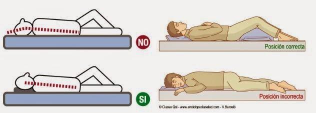Cuida el Lumbago en tu cama