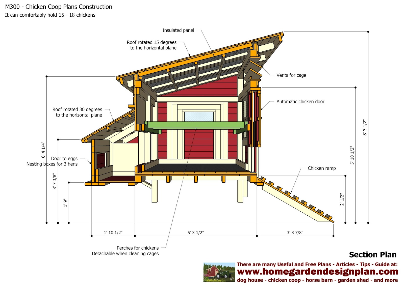 Home garden plans m300 chicken coop plans chicken for Plans chicken coop