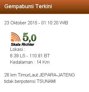 Gempa di Jepara Tidak Berpotensi Tsunami