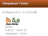 BMKG Pastikan Gempa di Jepara Tidak Berpotensi Tsunami