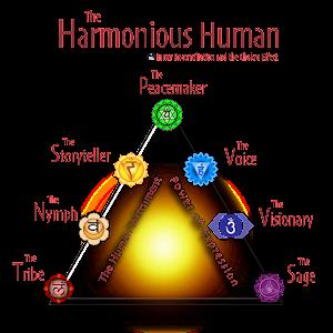 Restoring Inner Harmony