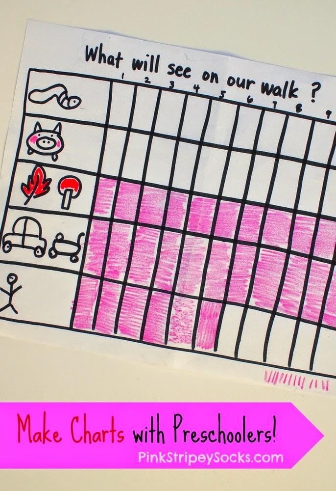Easy preschool STEM activity- Make charts!