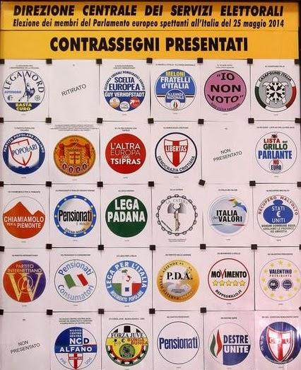 Futuro molise news europee viminale 64 simboli presentati for Gruppi politici italiani