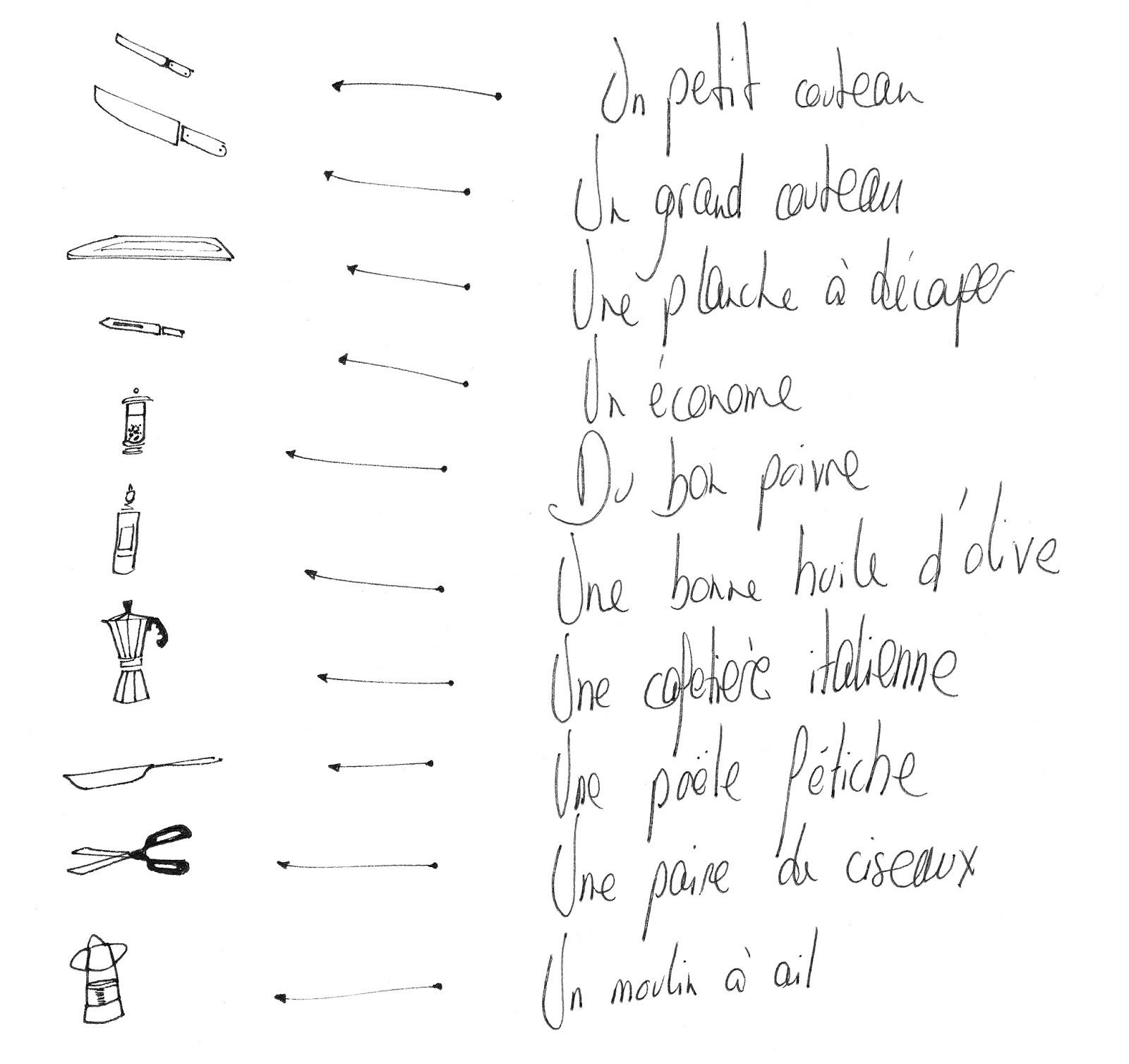 Noirs dessins - Liste des ustensiles de cuisine ...