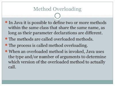 Method Overloading Best Practices in Java