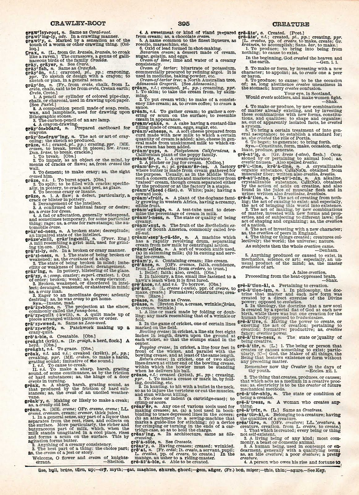 image about Printable Vintage Dictionary Pages titled Basic dictionary definition
