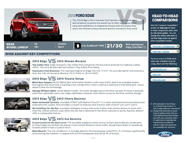2013 Ford Edge vs Nissan Murano vs Toyota Venza vs Chevy Equinox vs Kia Sorento